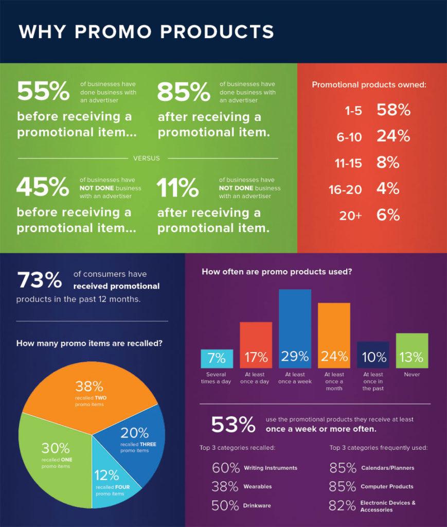 promo-infographic